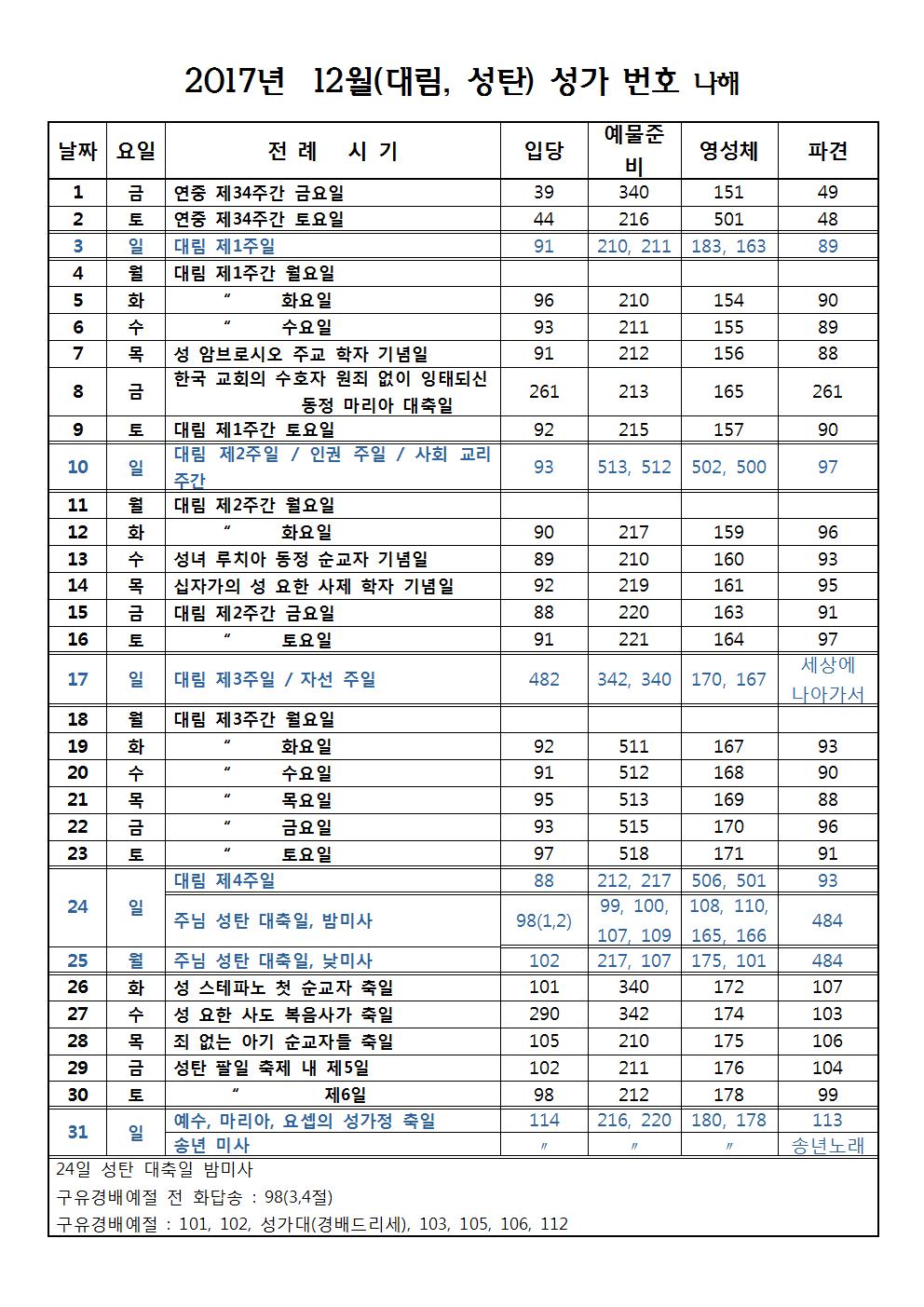 12월 성가번호 (성탄미사성가포함)001.png