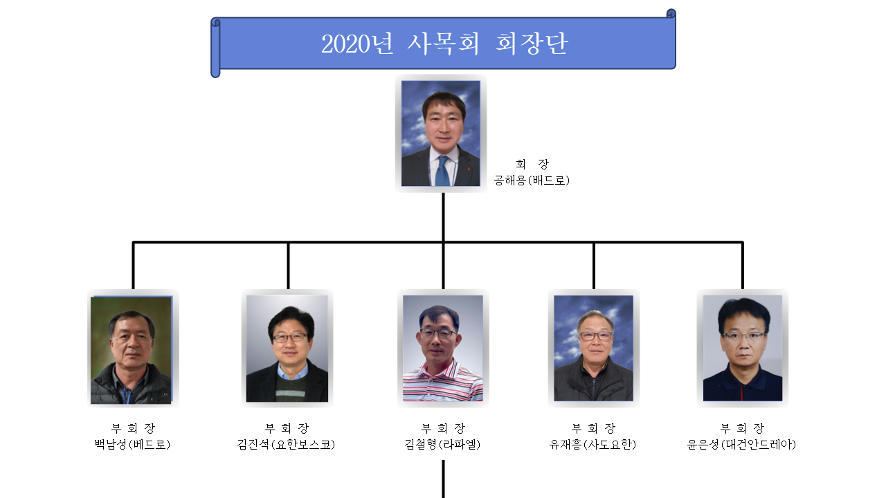 20년사목회 회장단1.png
