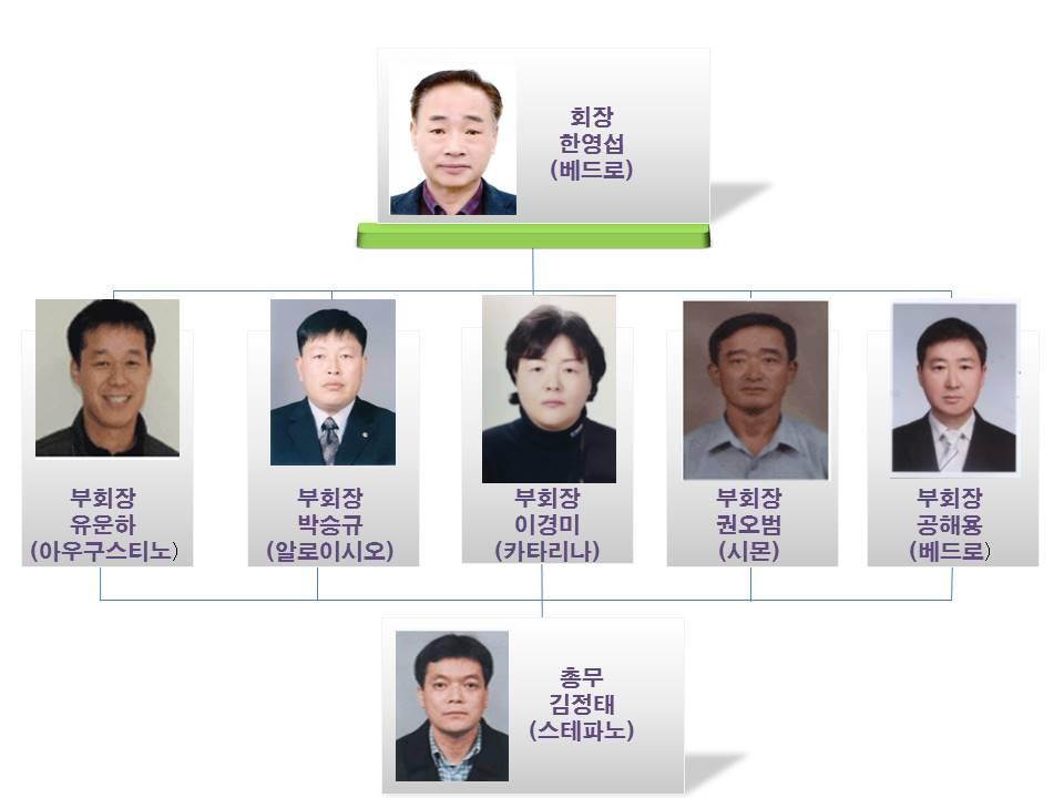 사목회 임원단2018.jpg