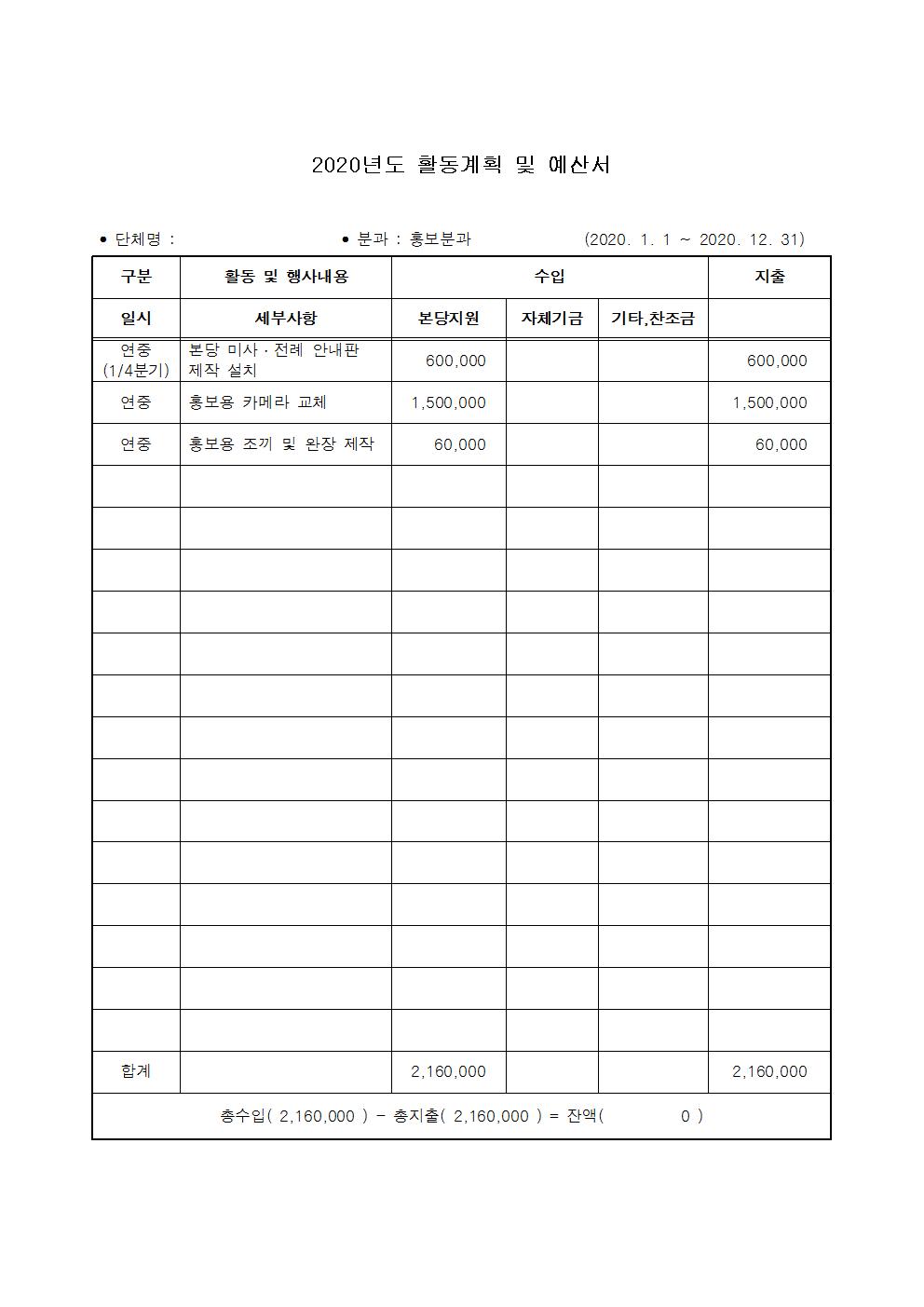 석포성당 홍보분과 2019년 활동 결산 및 2020년 활동계획002.png