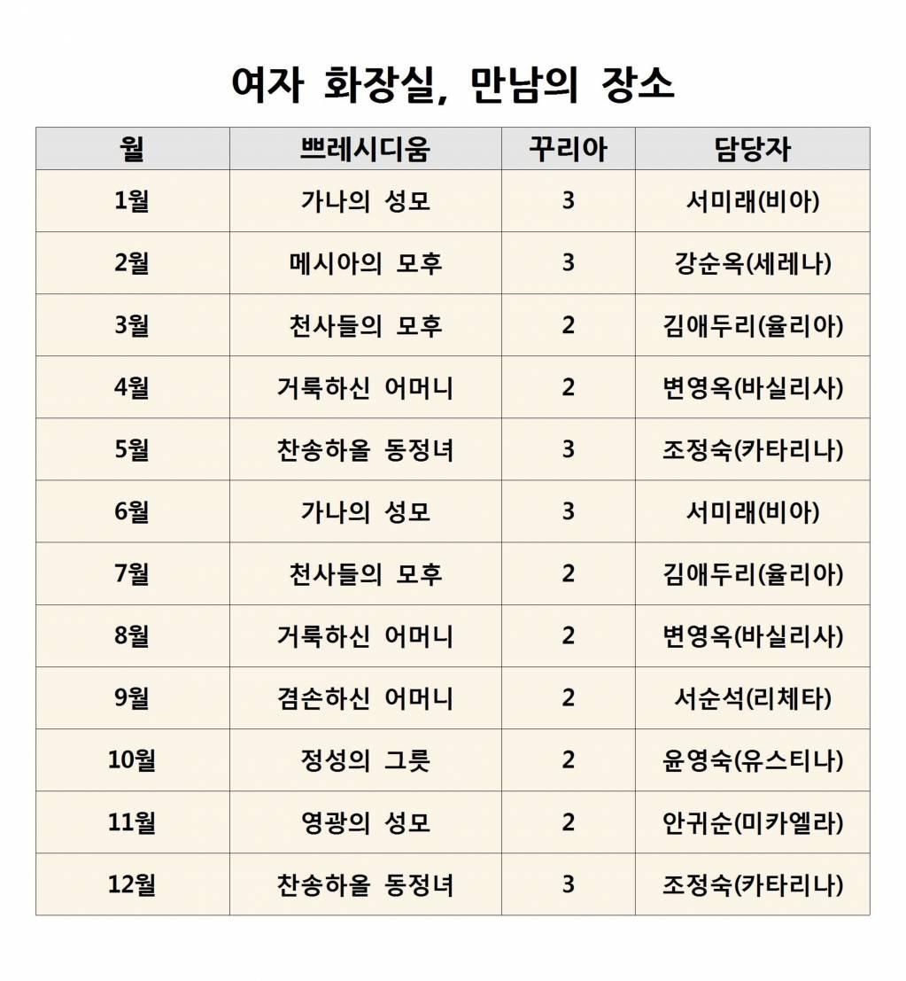 본당 청소구역(여자화장실,만남의장소).jpg