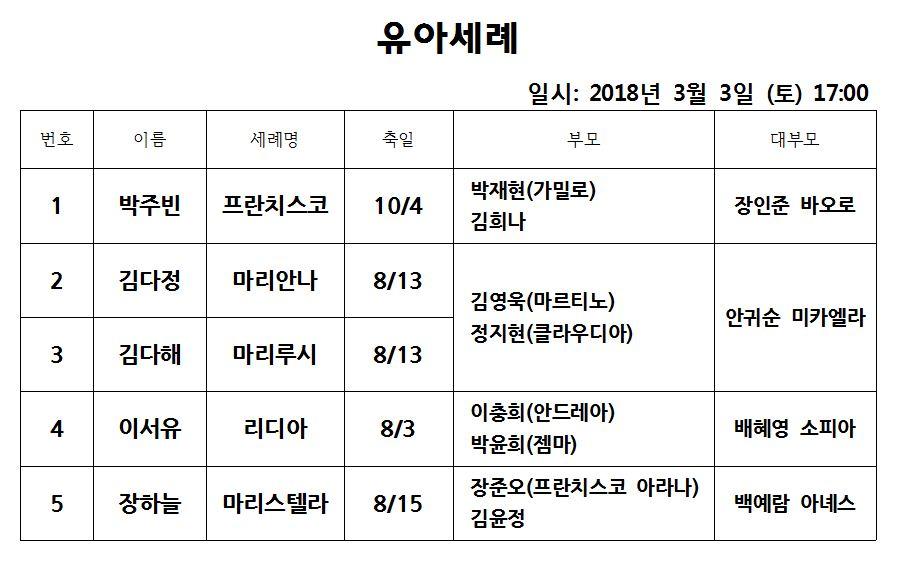 20180303 유아세례.JPG