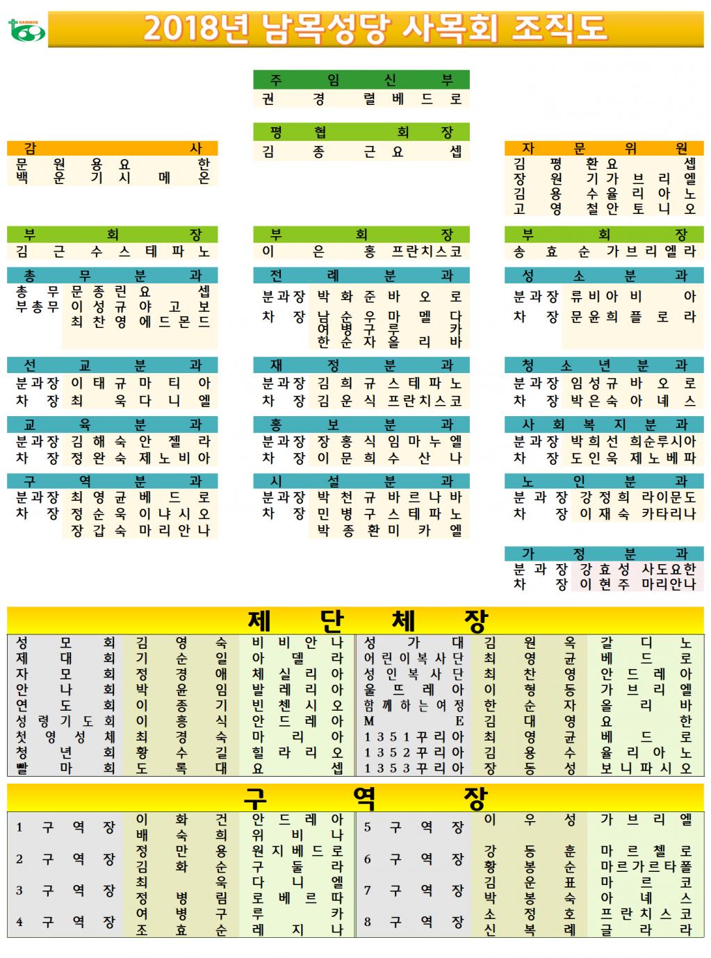 2018사목협의회조직표001.png