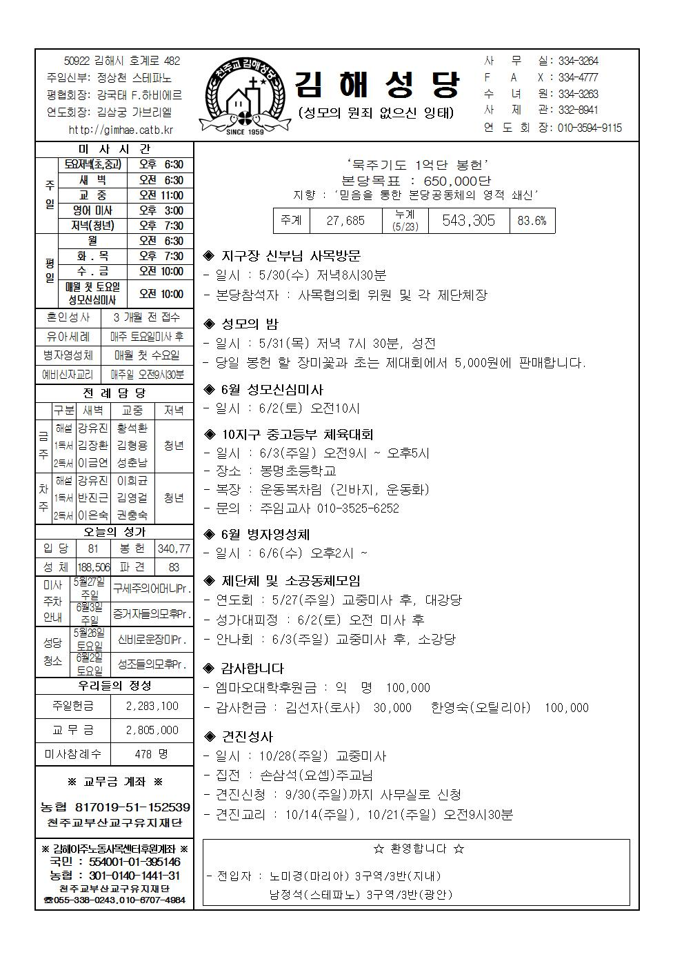 김해20180527001.jpg