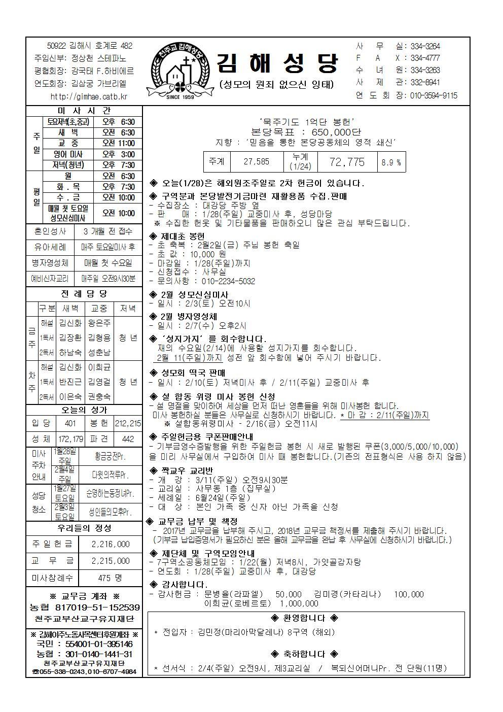 김해20180128001001.jpg
