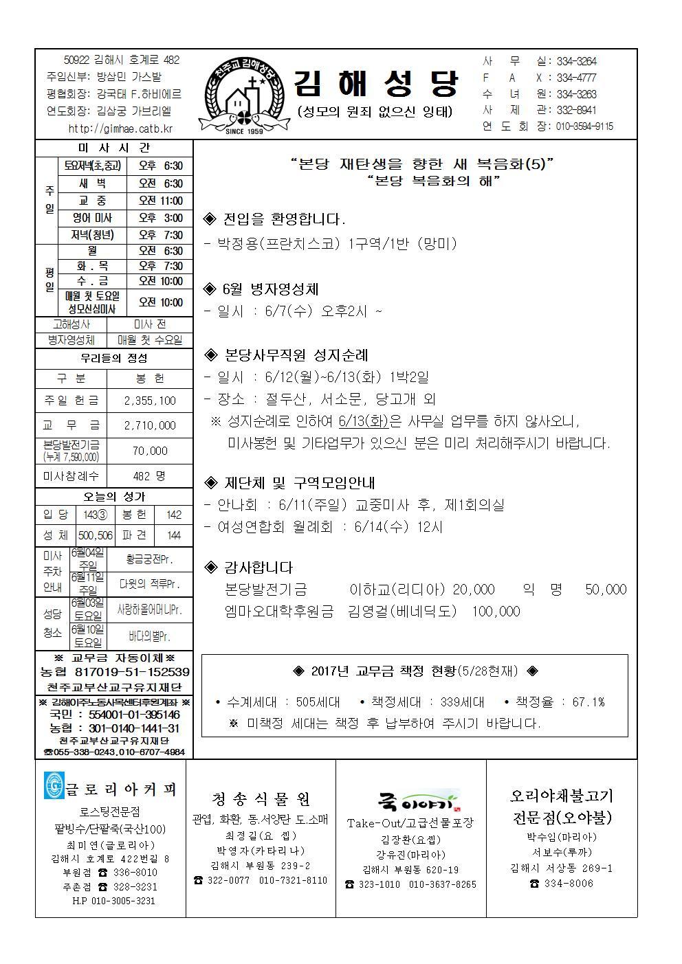 김해20170604001.jpg