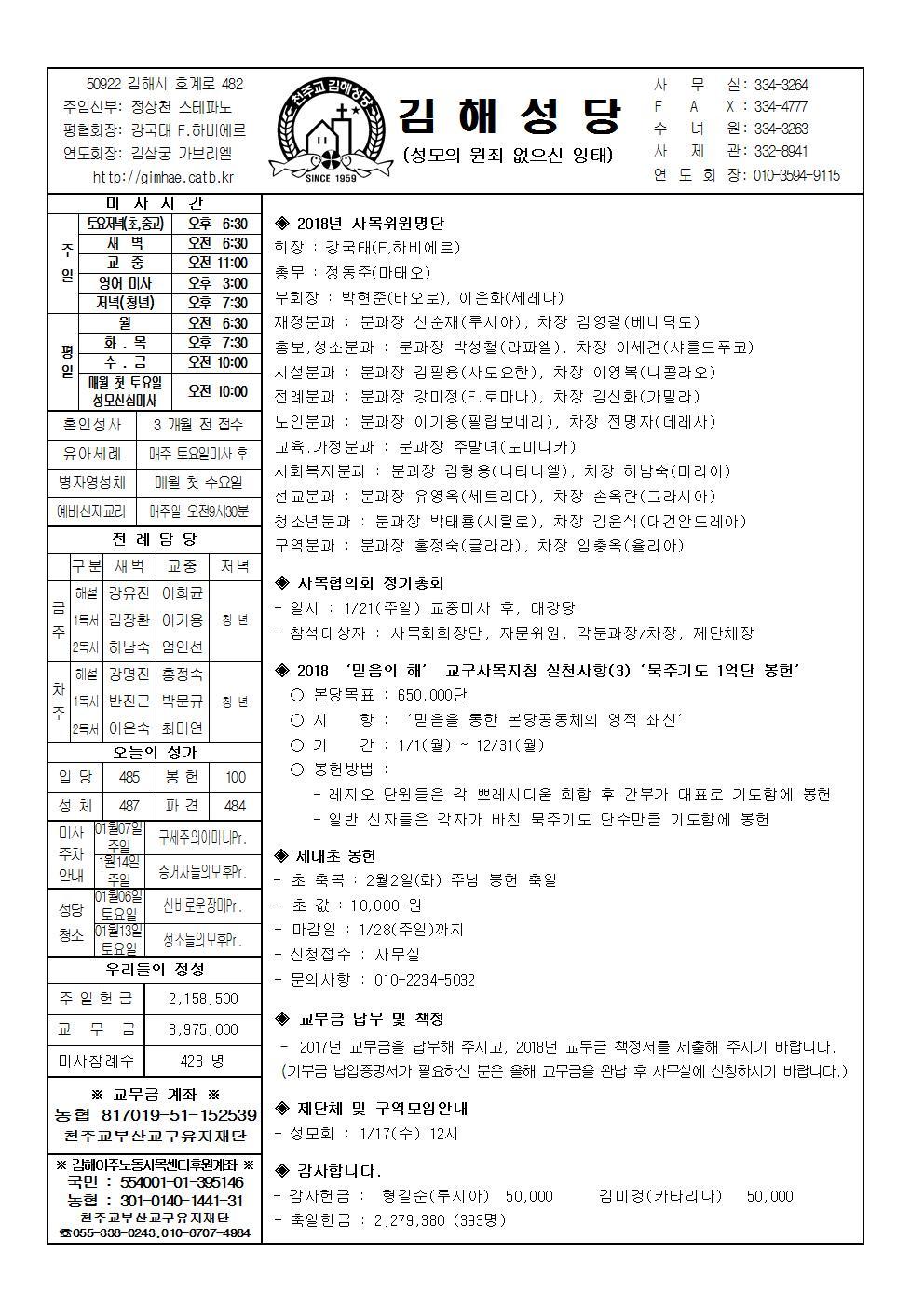 김해20180107001.jpg