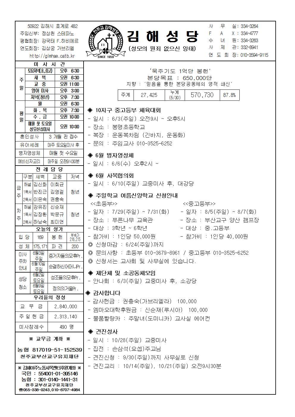 김해20180601001.jpg