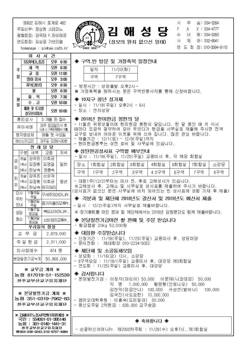 김해20181118001.jpg