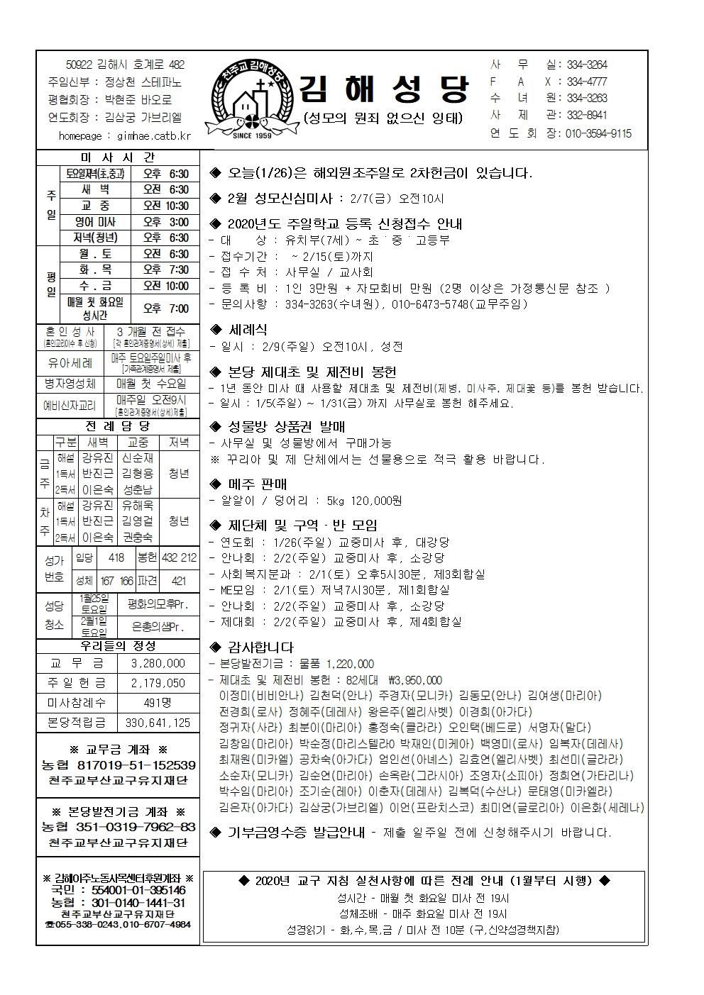 김해20200126001.jpg