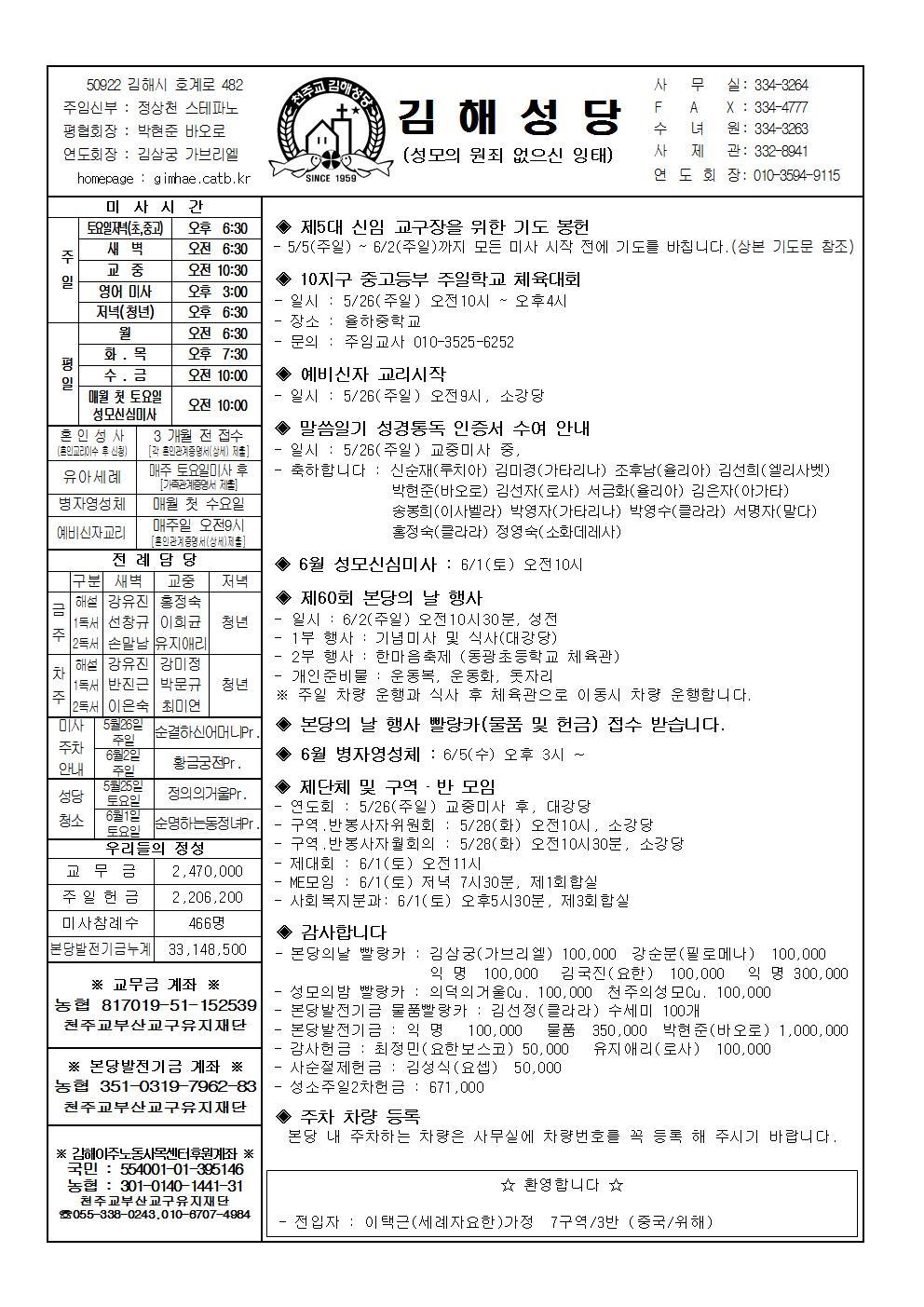 김해20190526001001.jpg
