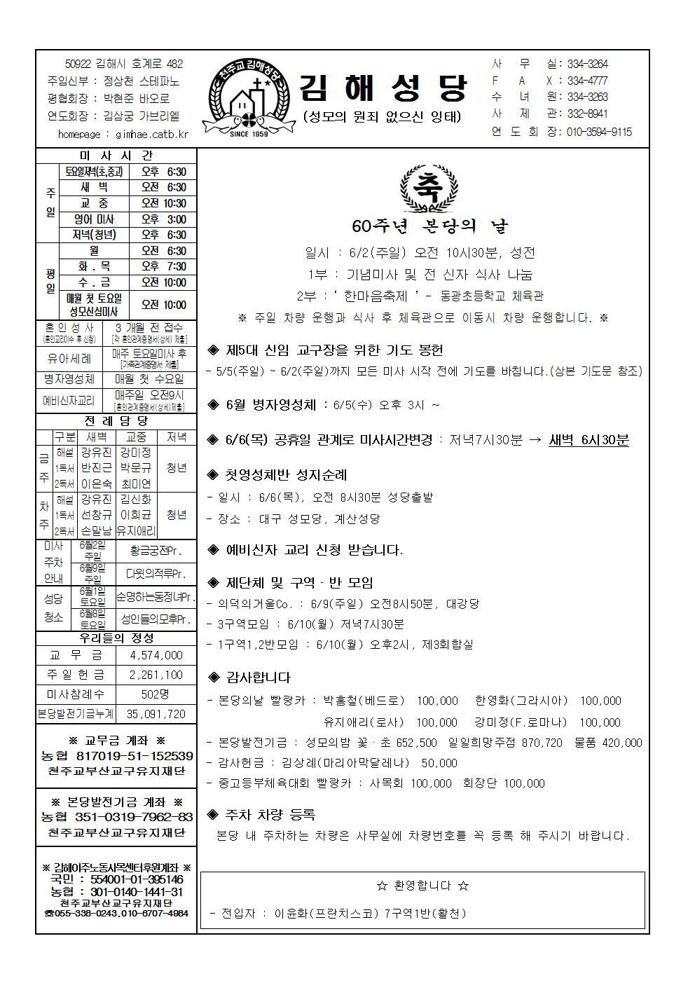 김해20190602001.jpg