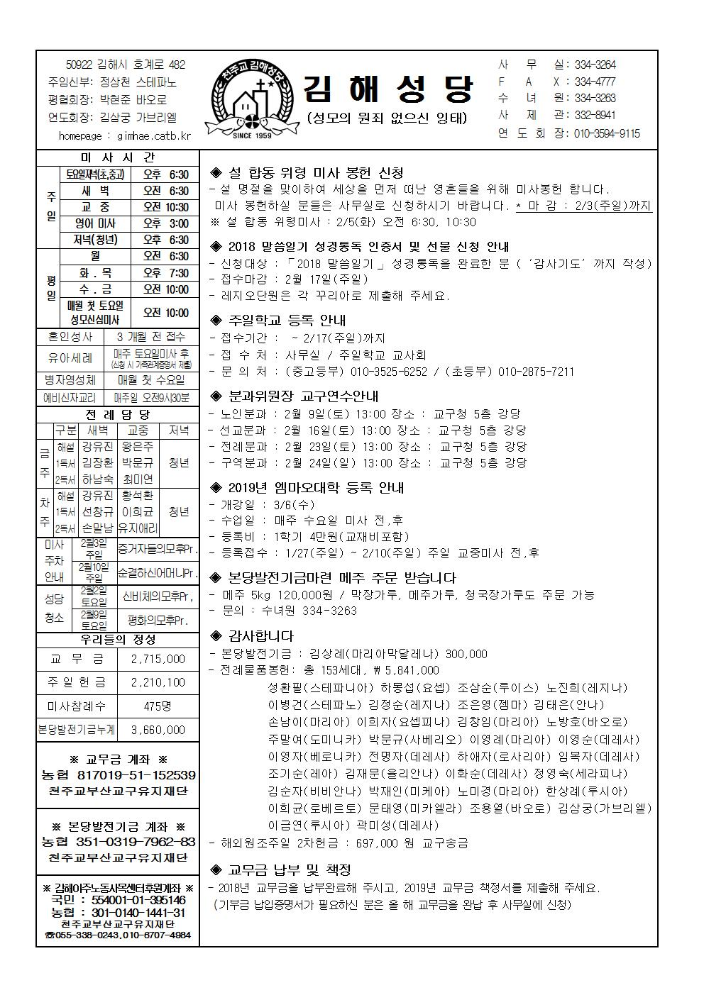 김해20190203001.jpg