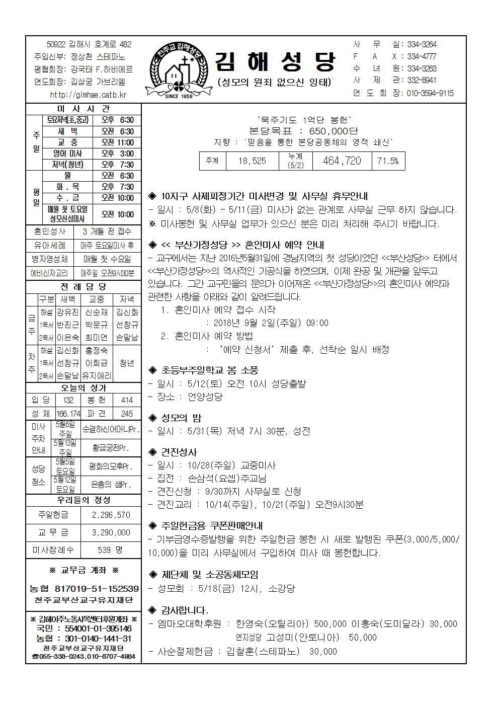 김해20180506001.jpg