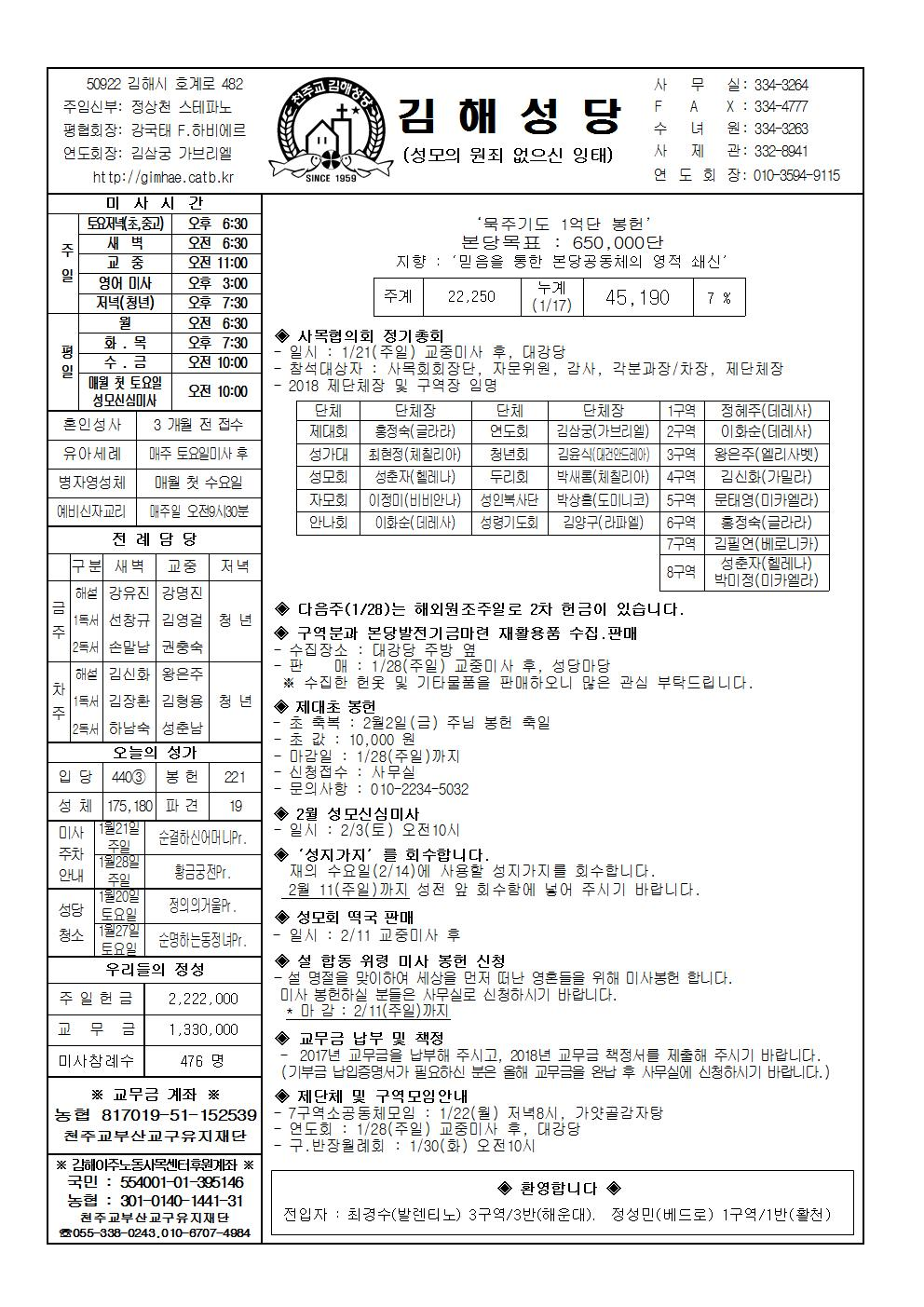 김해20180121001.jpg