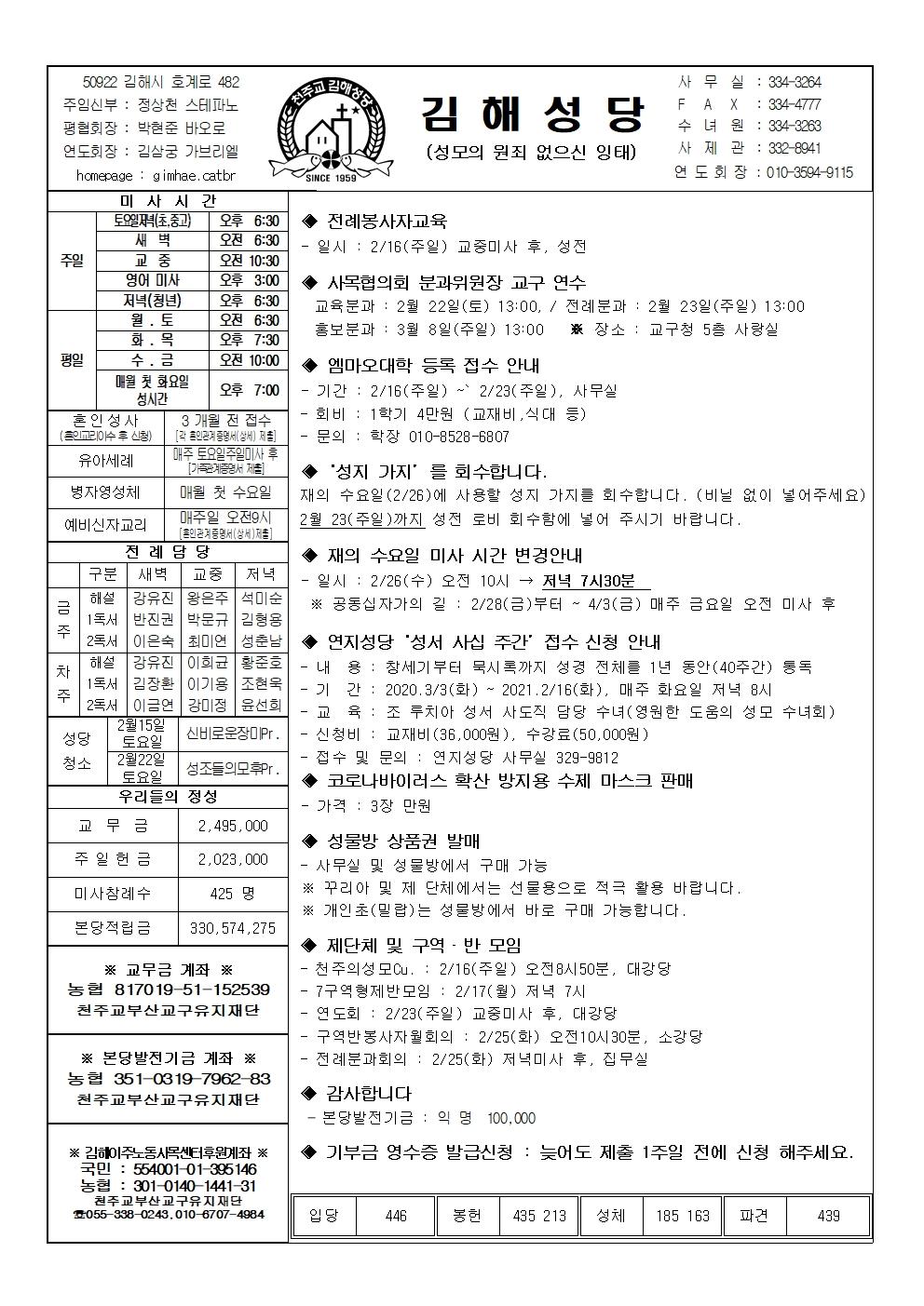 김해202002016001.jpg