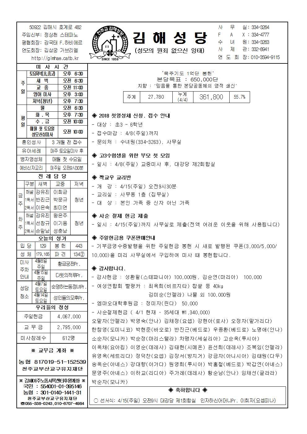 김해20180408001.jpg