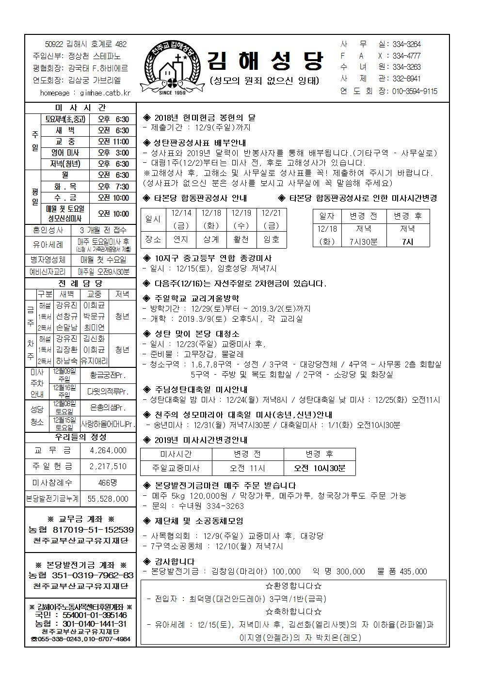 김해20181209001.jpg