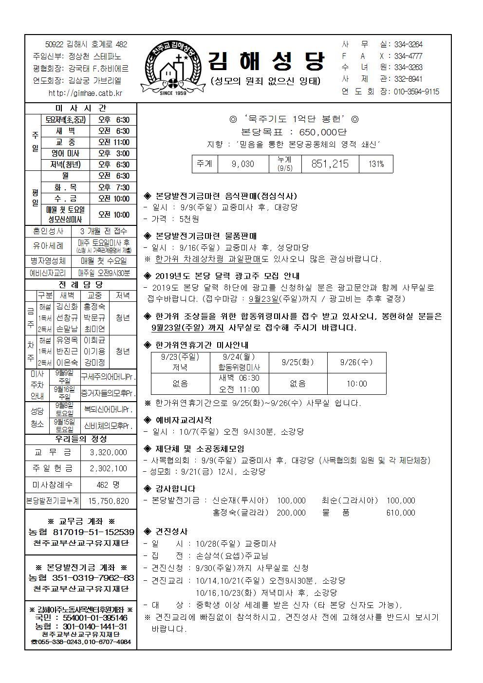 김해20180909001.jpg