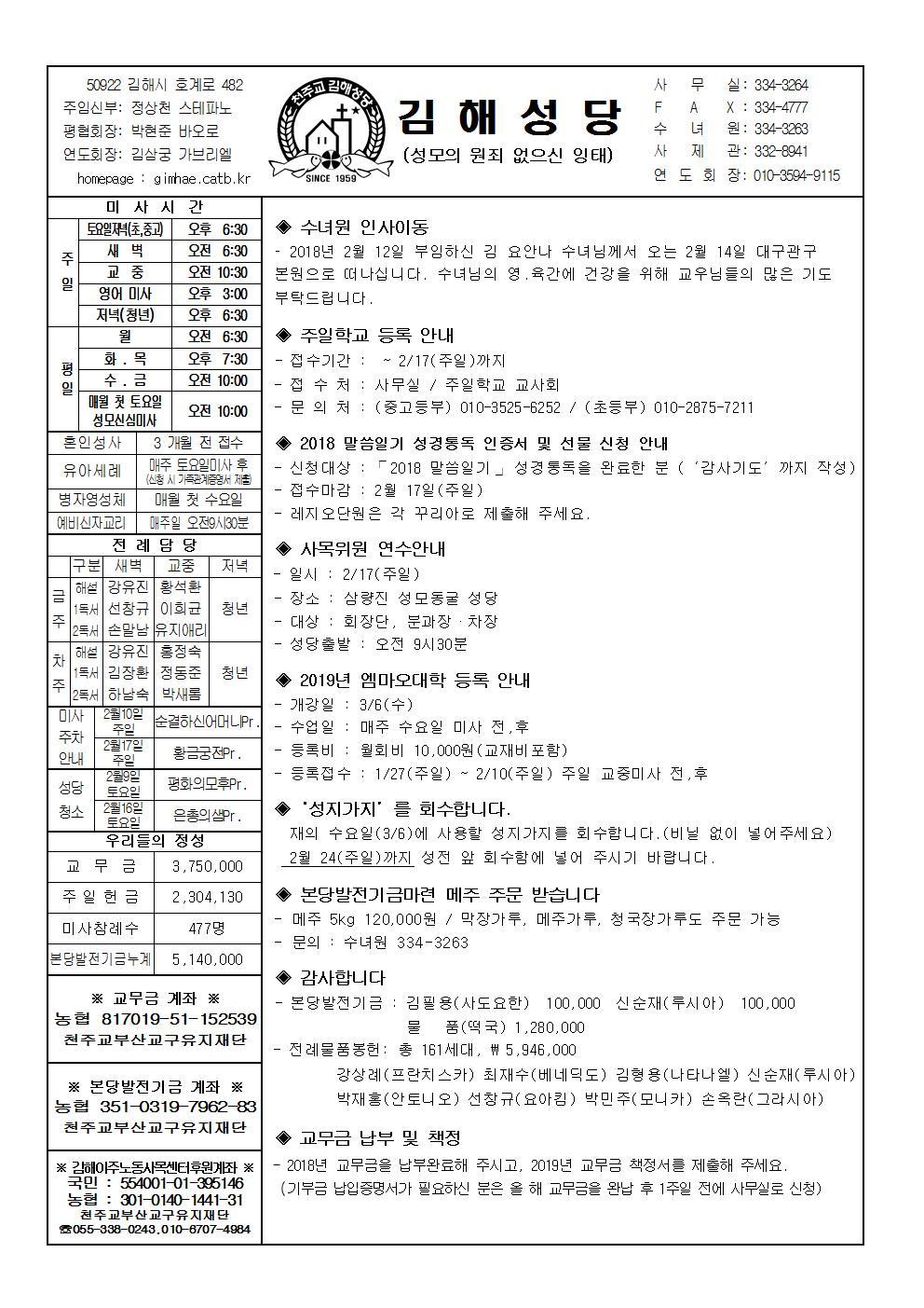 김해20190210001001.jpg