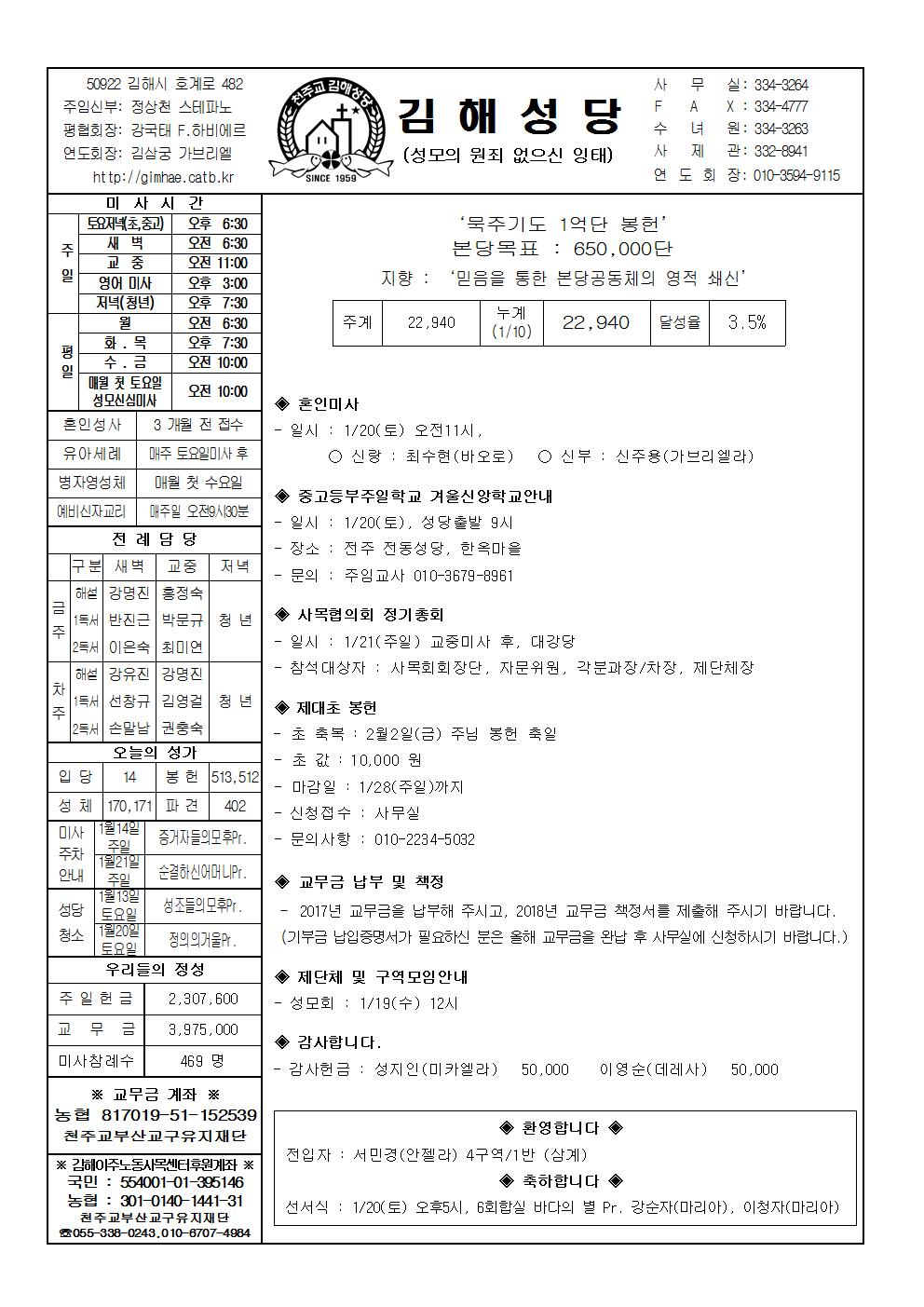 김해20180114001.jpg
