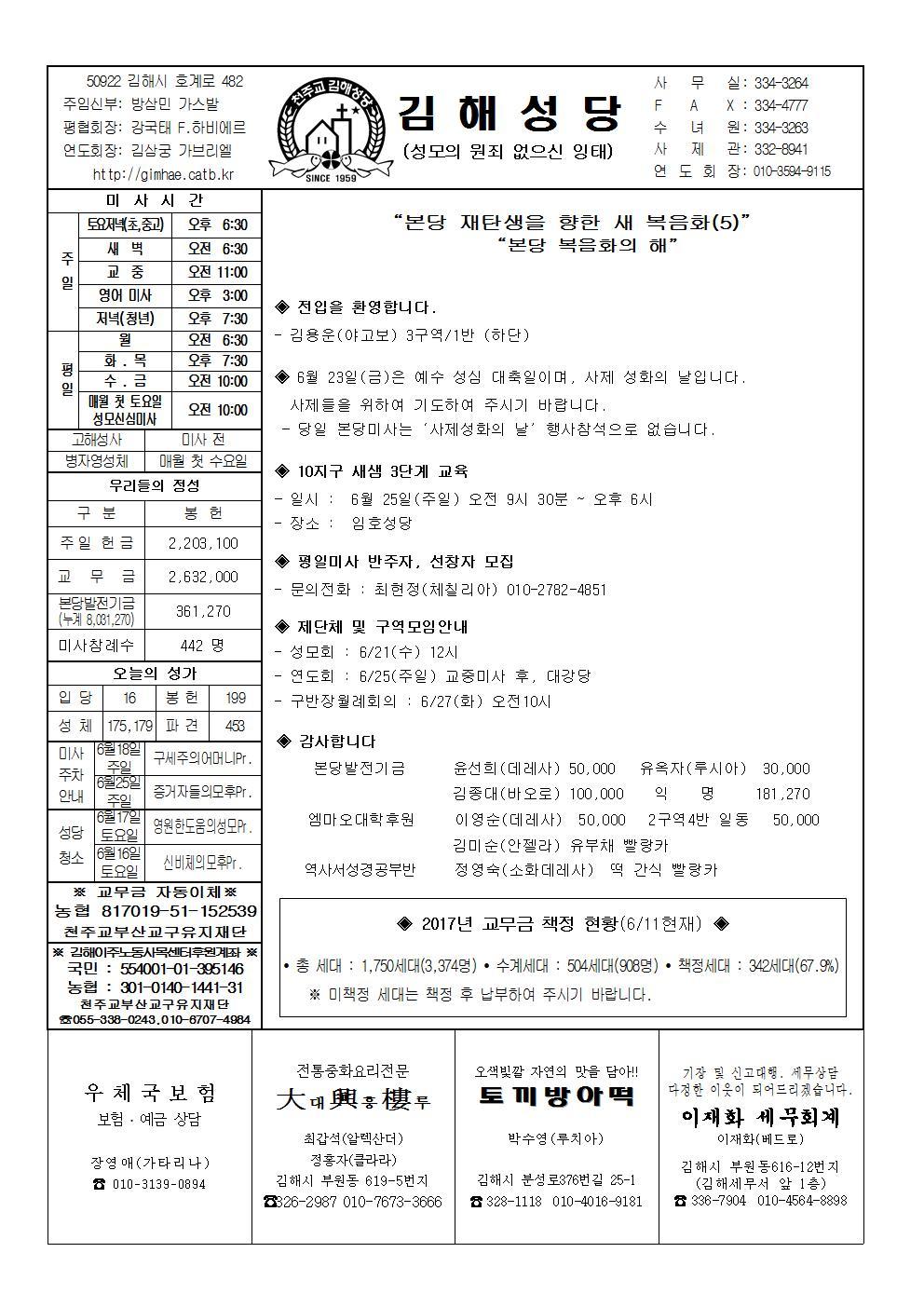 김해20170618001.jpg
