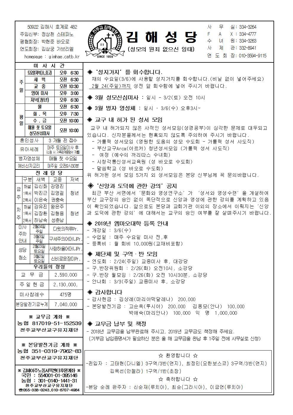 김해20190224001.jpg