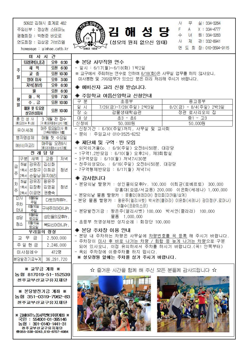 김해20190609001001.jpg