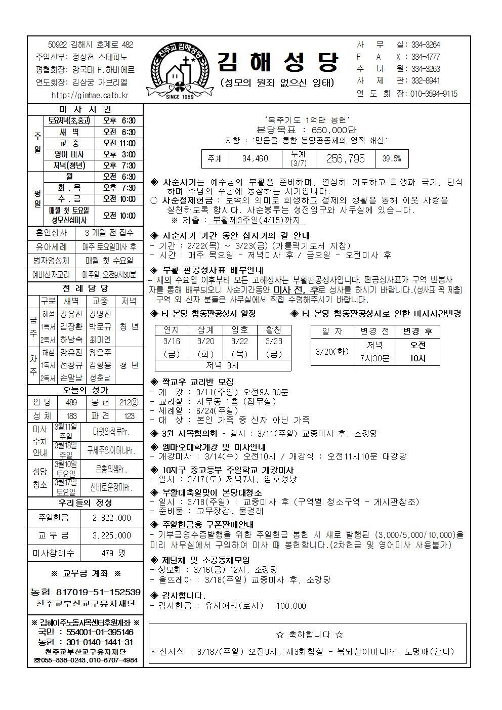 김해20180311001.jpg