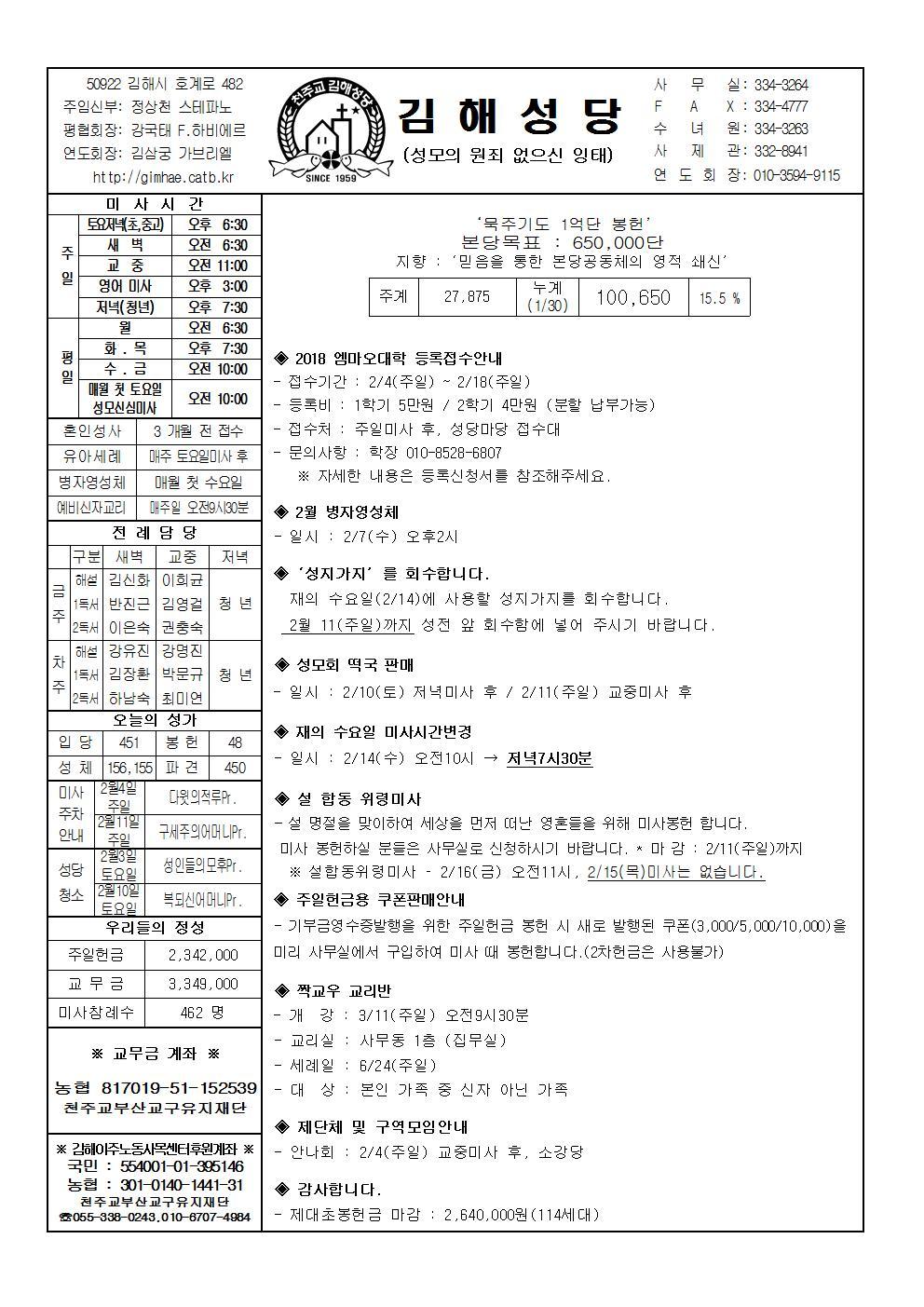 김해20180204001.jpg