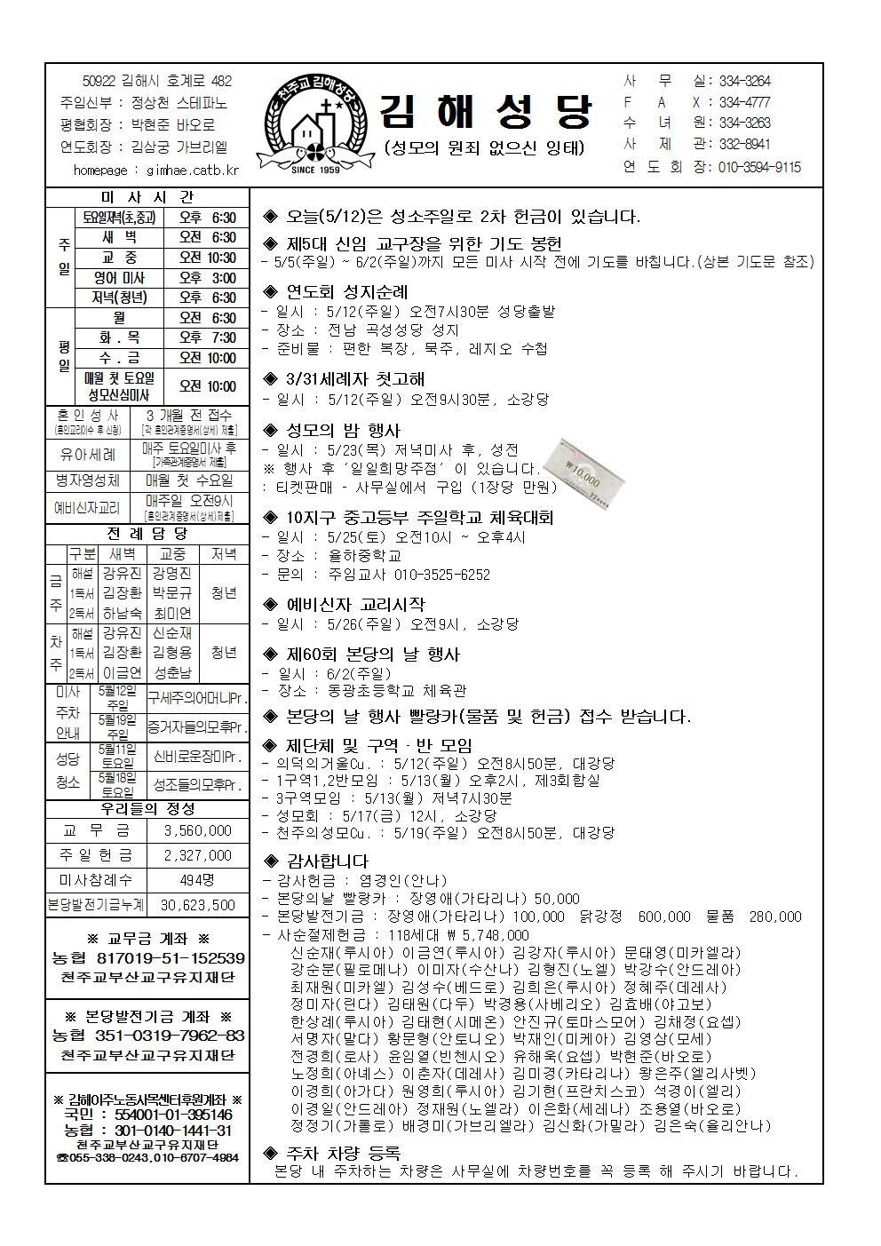 김해20190512001.jpg