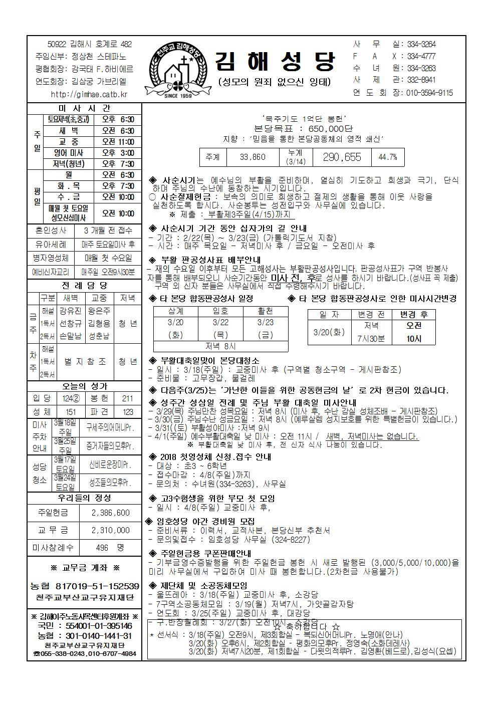 김해20180318001001.jpg