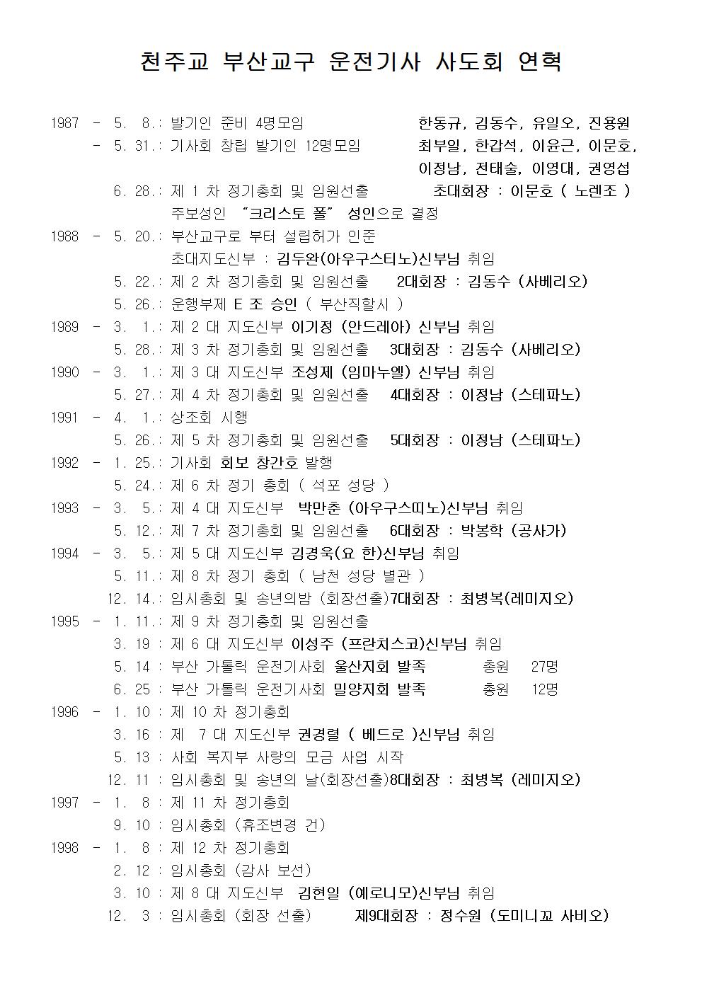 사도회 연혁001.png