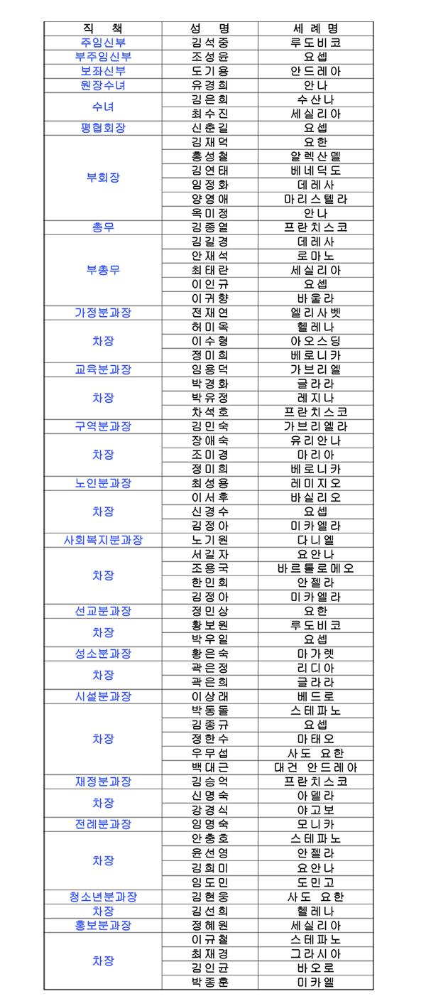 2019년 사목협의회명단-수정.jpg