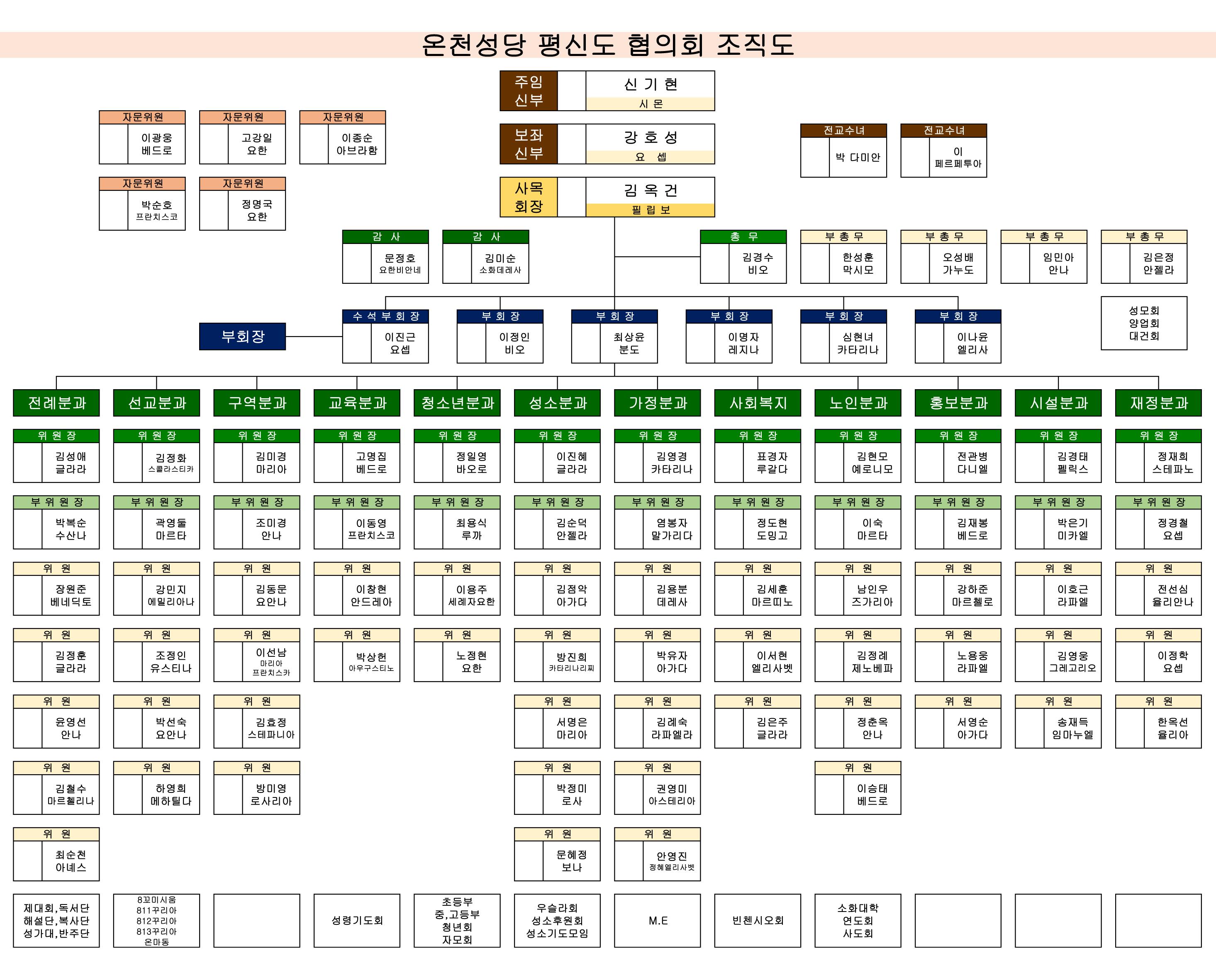 21년 온천성당 평협 임원 조직도.jpg