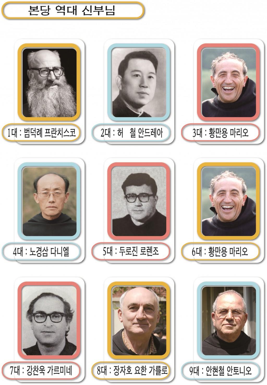 크기변환_역대신부님사진태두리도안1.jpg
