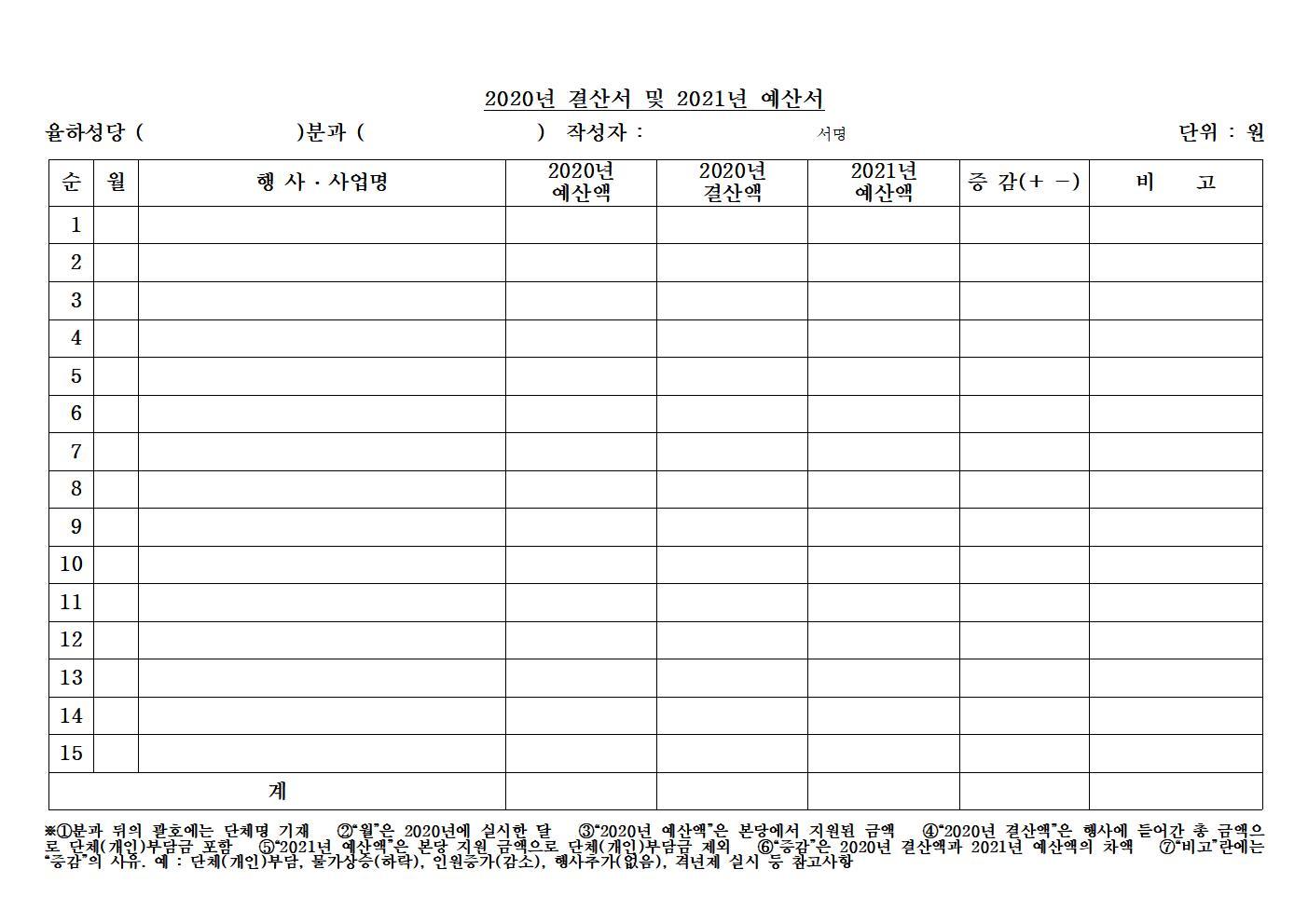 2020년 결산서 및 2021년 예산서-4001.jpg
