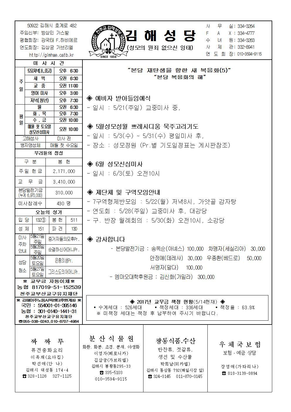 김해20170521001.jpg