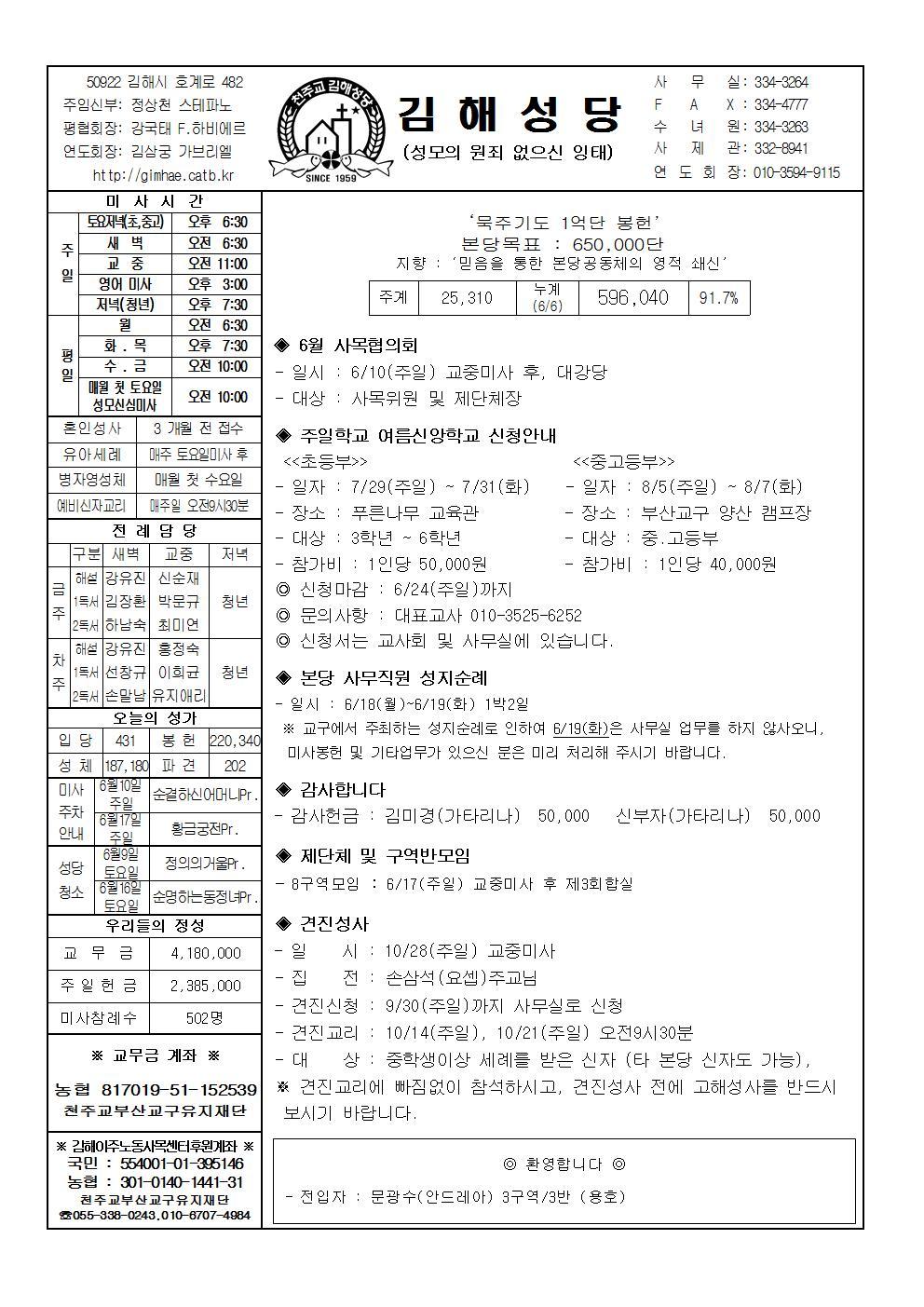 김해20180610001.jpg